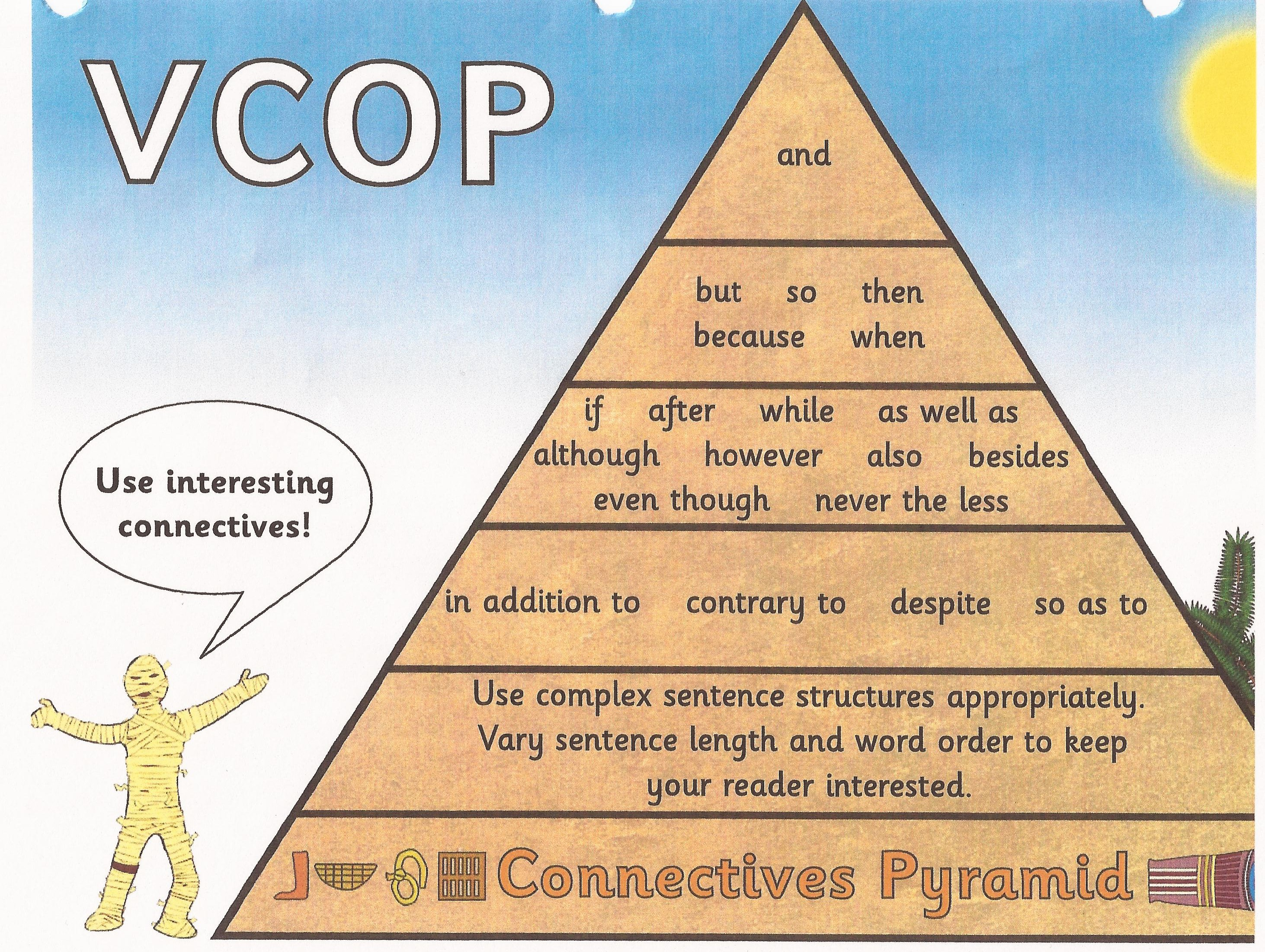 essay connectives academic essay connective pyramid level 3