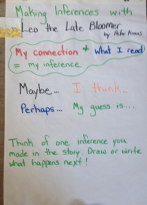 inferring